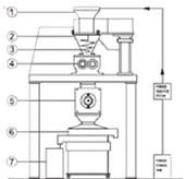 Roll Compactor Machine Machine